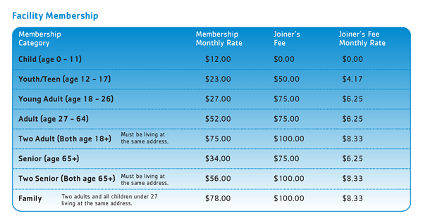 how much is match com membership per month