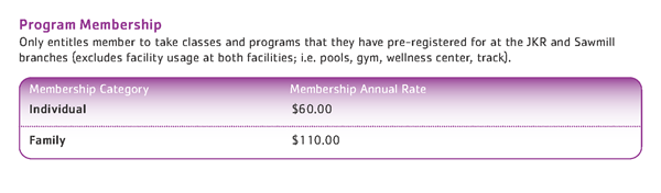 Fee Structure Table - Program Membership